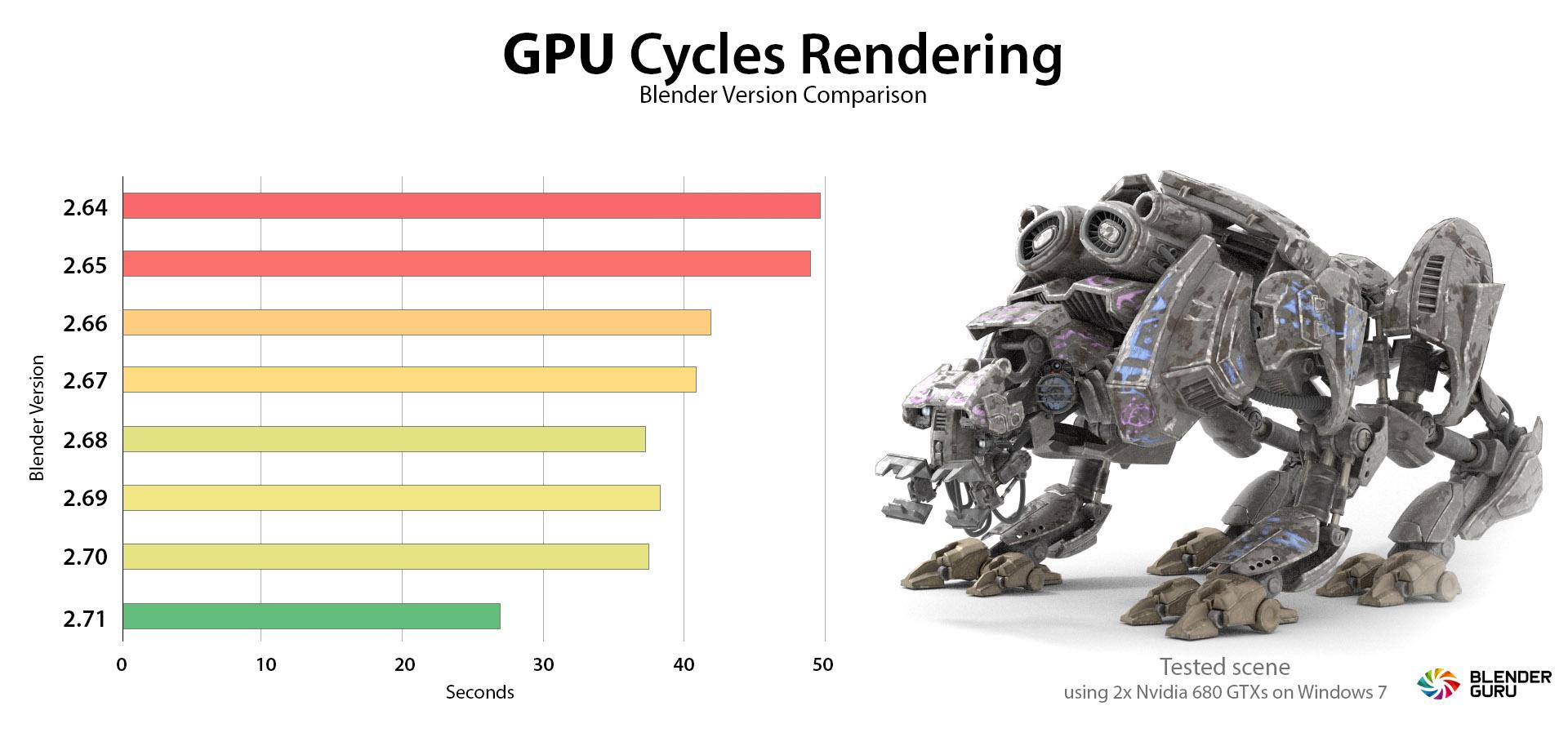 Cycles-GPU-Test-Quadbot (1)