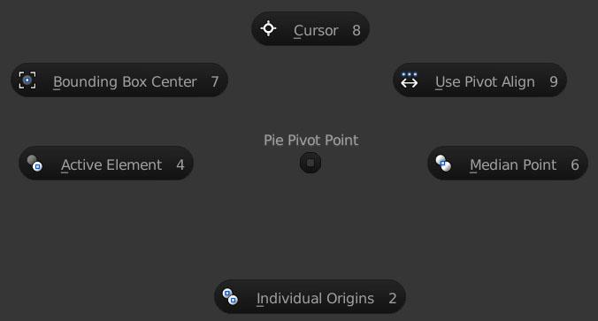 Pie_Pivot